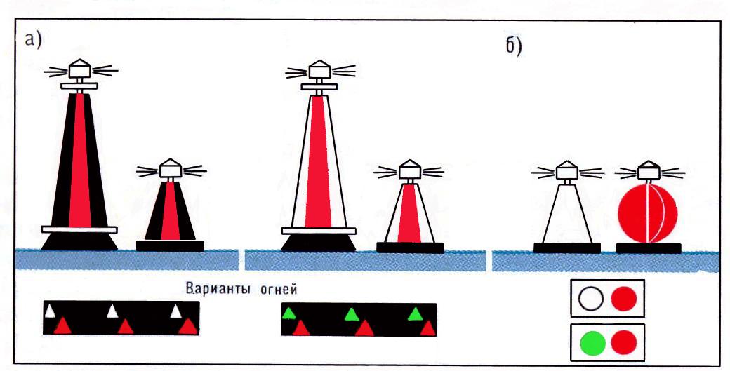 Навигационный знак - fd2